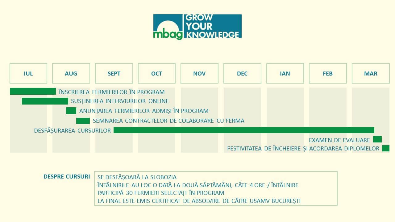 calendar-inscriere